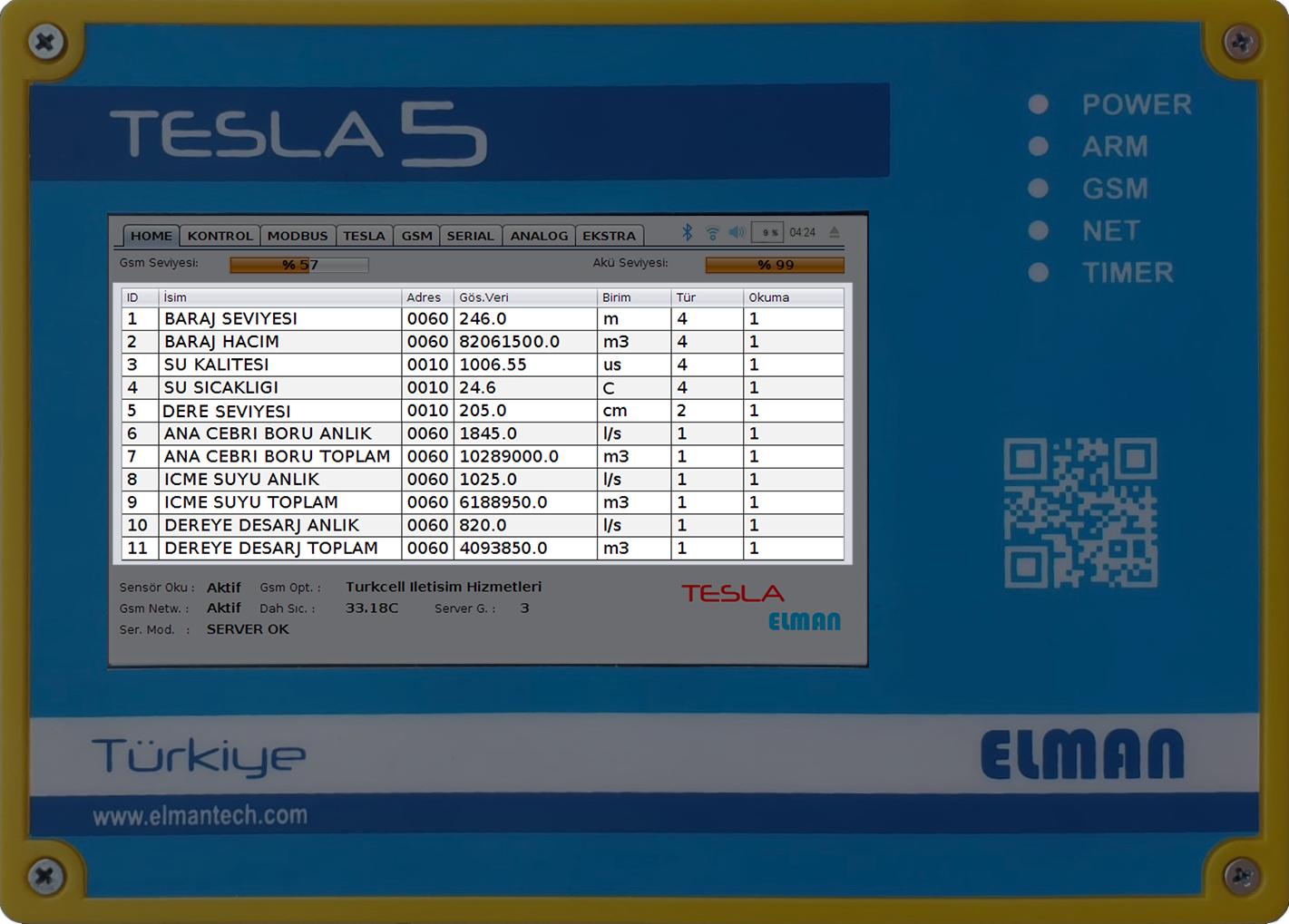 Tek Ekran Tüm Sensör Verileri Görüntülenir ve Online Sorgularada Yanıt Verir